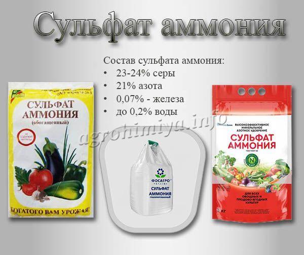 Состав удобрения сульфат аммония