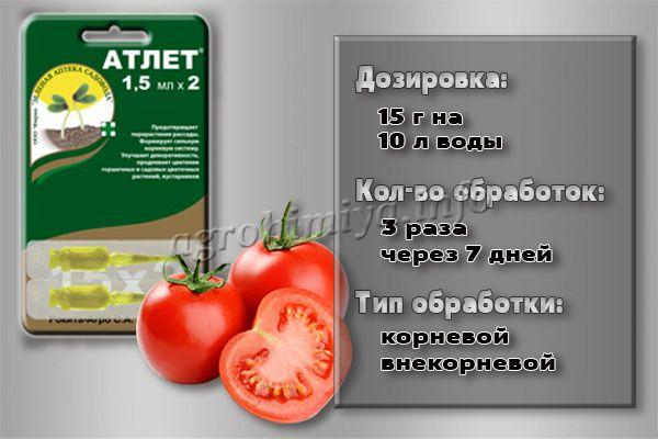 Инструкция по применению препарата Атлет для томатов