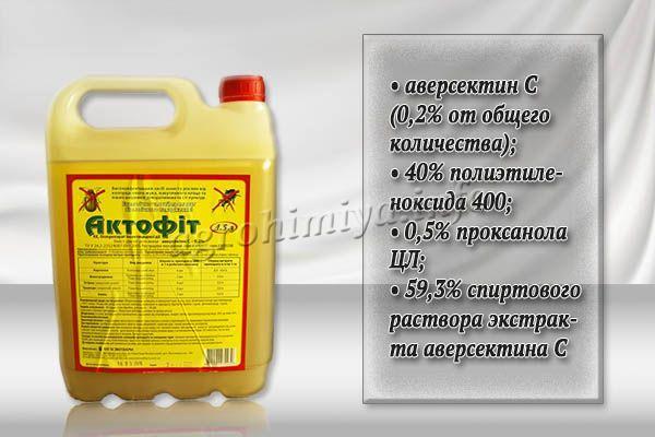 Состав препарата Актофит